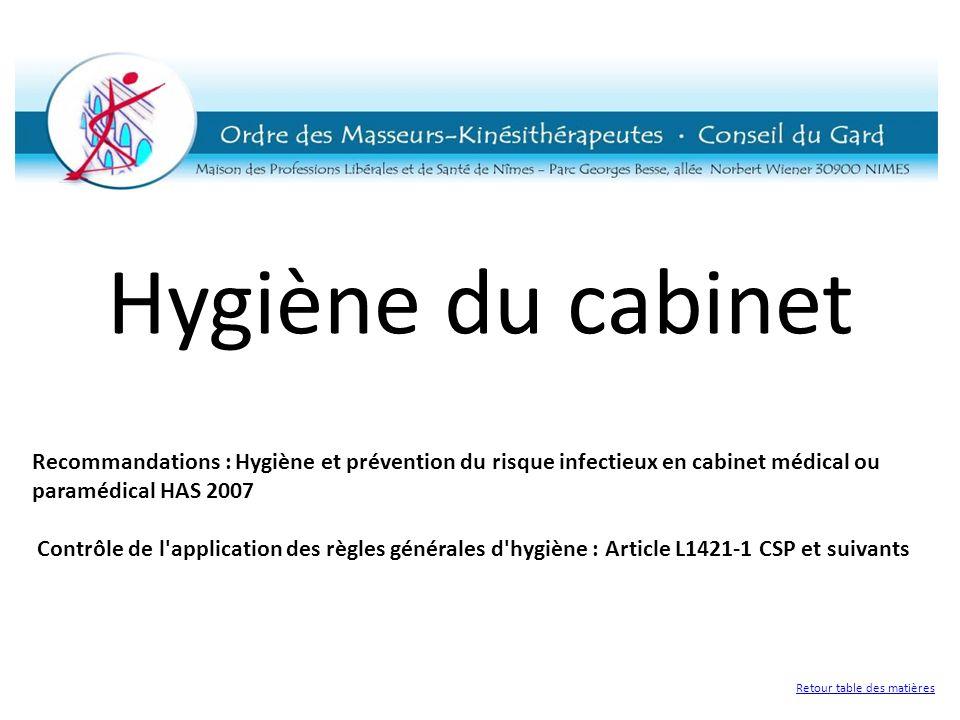 Hygiène du cabinet