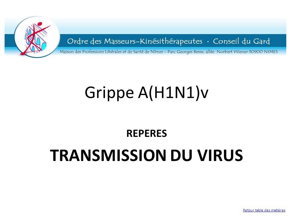REPERES TRANSMISSION DU VIRUS