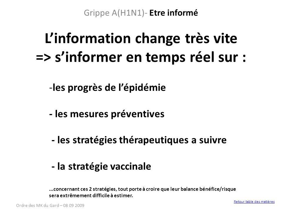 L'information change très vite => s'informer en temps réel sur :