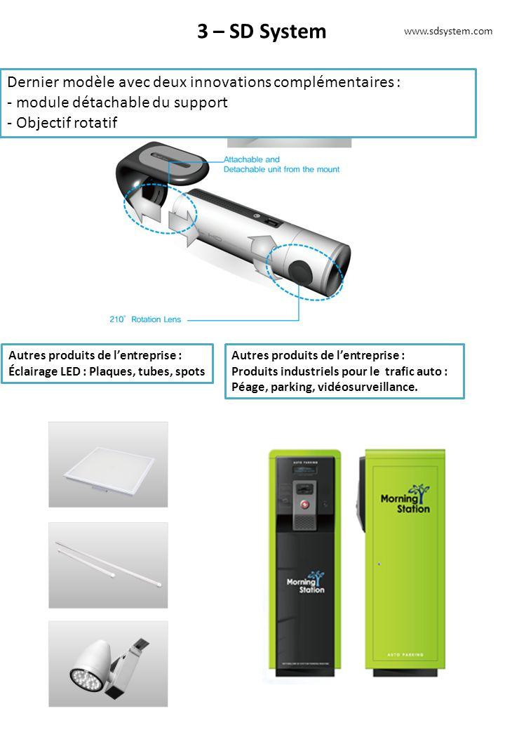 3 – SD System Dernier modèle avec deux innovations complémentaires :
