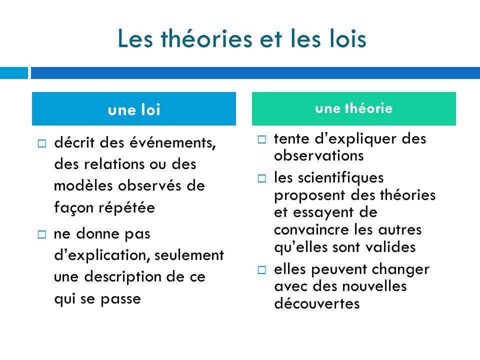 Les théories et les lois