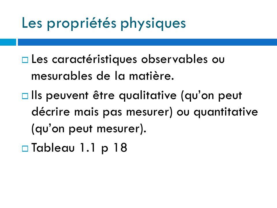 Les propriétés physiques