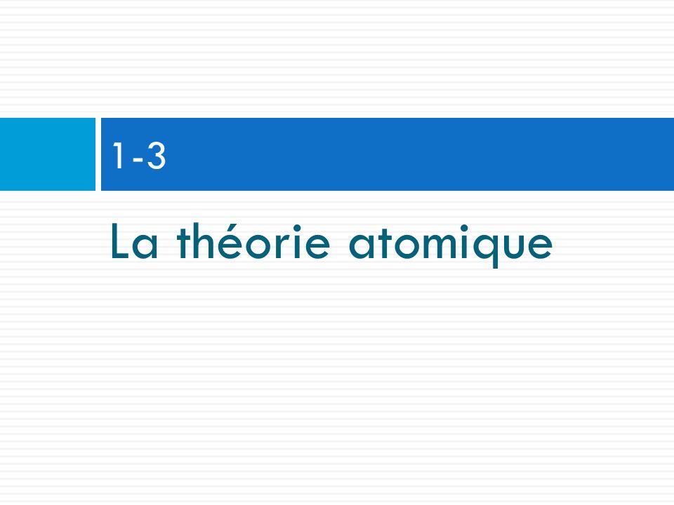 1-3 La théorie atomique