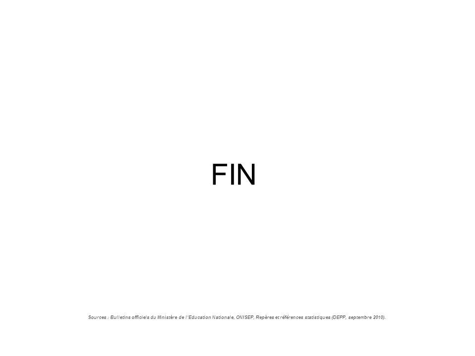 FIN Sources : Bulletins officiels du Ministère de l'Education Nationale, ONISEP, Repères et références statistiques (DEPP, septembre 2010).