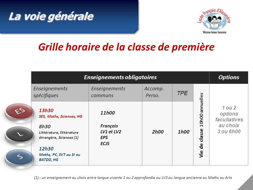 Grille horaire de la classe de première Vie de classe 10h00 annuelles
