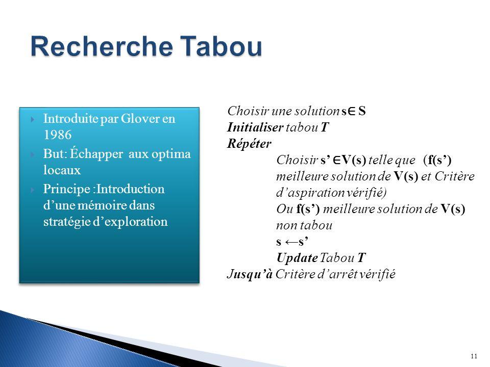 Recherche Tabou Choisir une solution s∈ S Initialiser tabou T