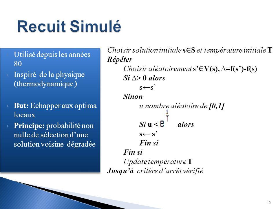 Recuit Simulé Choisir solution initiale s∈S et température initiale T