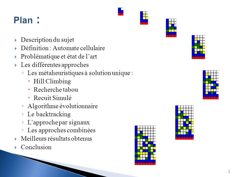 Plan : Description du sujet Définition : Automate cellulaire