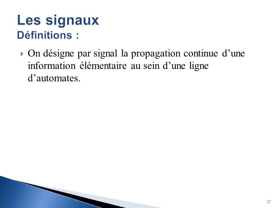Les signaux Définitions :
