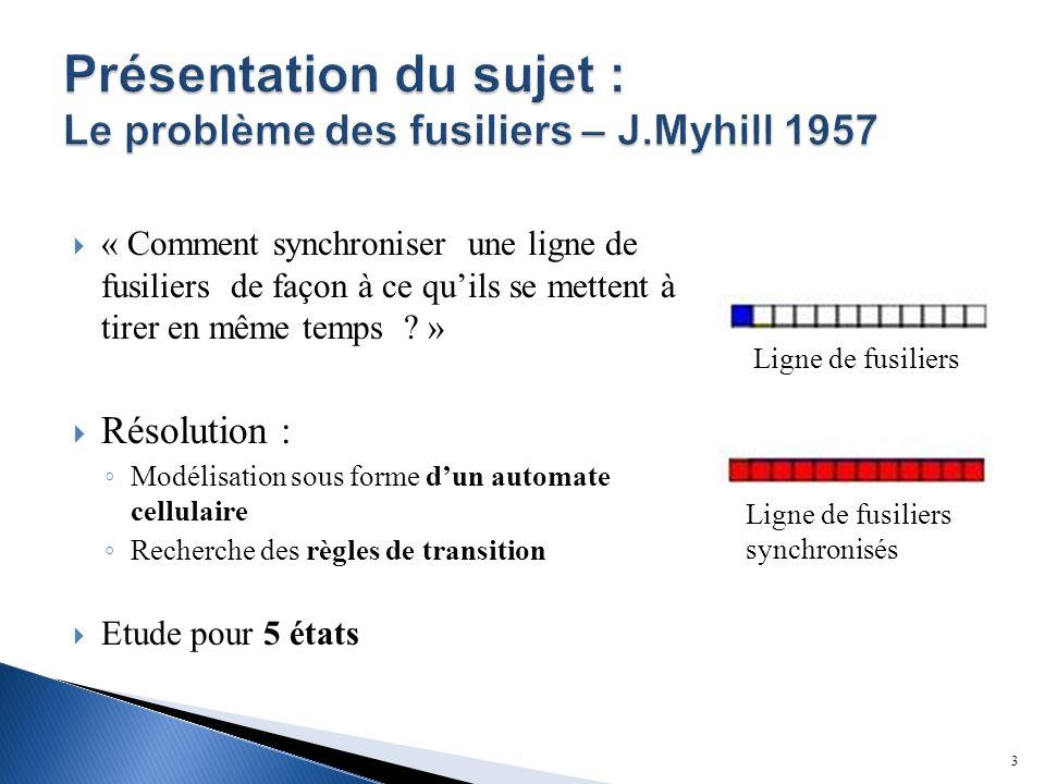 Présentation du sujet : Le problème des fusiliers – J.Myhill 1957