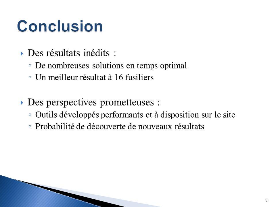 Conclusion Des résultats inédits : Des perspectives prometteuses :