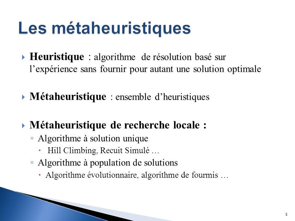 Les métaheuristiques Heuristique : algorithme de résolution basé sur l'expérience sans fournir pour autant une solution optimale.