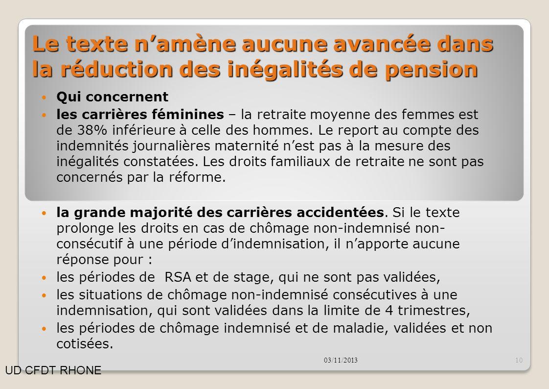 Le texte n'amène aucune avancée dans la réduction des inégalités de pension
