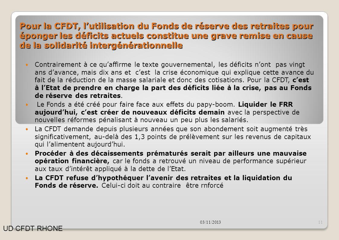 Pour la CFDT, l'utilisation du Fonds de réserve des retraites pour éponger les déficits actuels constitue une grave remise en cause de la solidarité intergénérationnelle