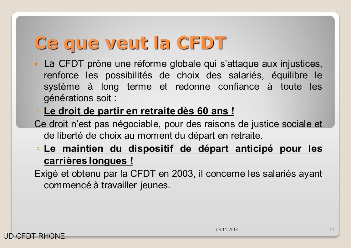 Ce que veut la CFDT Le droit de partir en retraite dès 60 ans !
