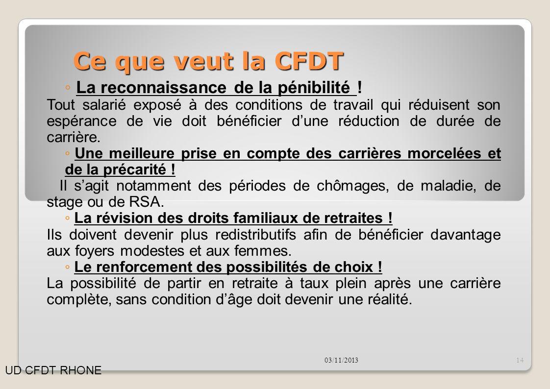 Ce que veut la CFDT La reconnaissance de la pénibilité !