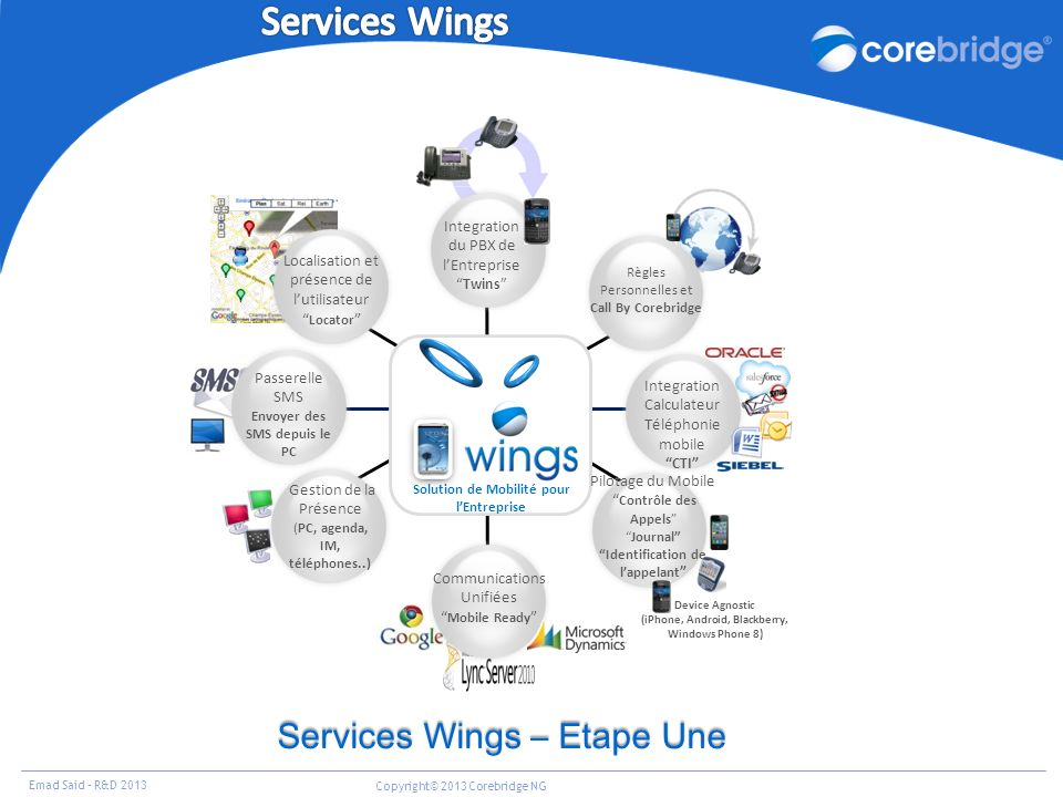 Services Wings Services Wings – Etape Une Integration