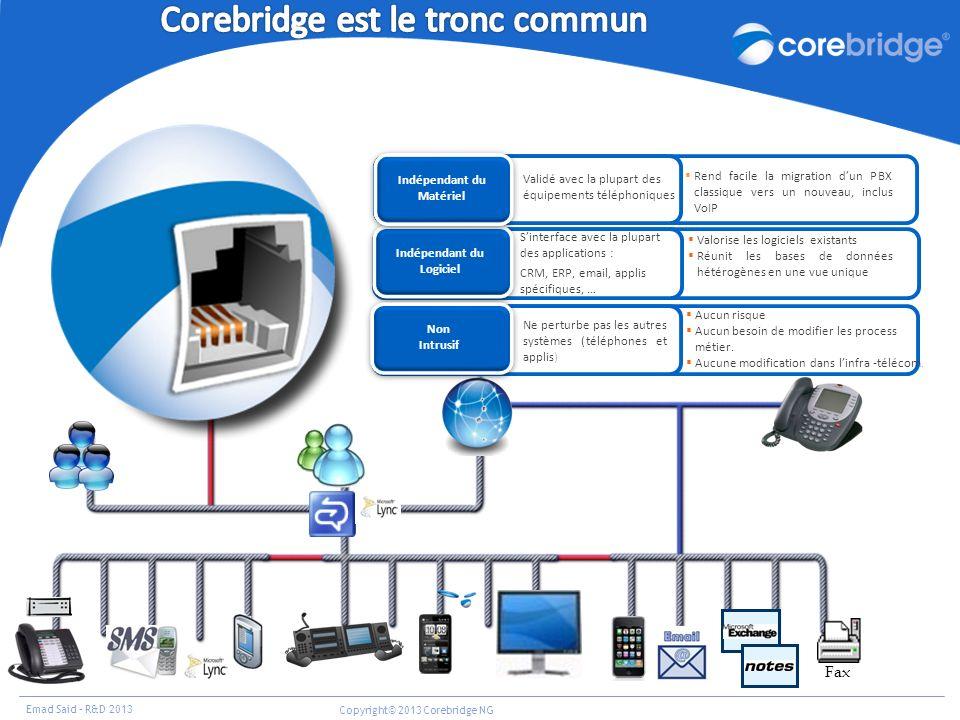 Corebridge est le tronc commun