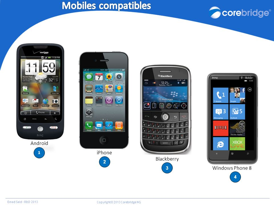 Mobiles compatibles Android iPhone Blackberry Windows Phone 8