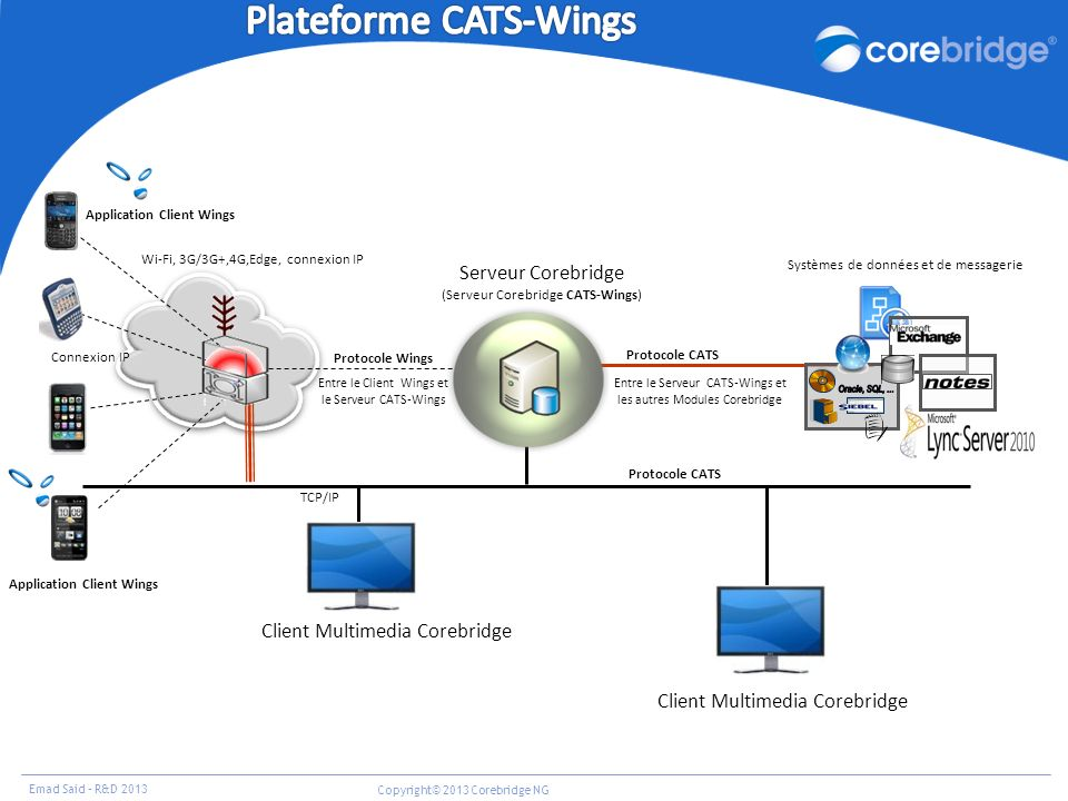 Plateforme CATS-Wings