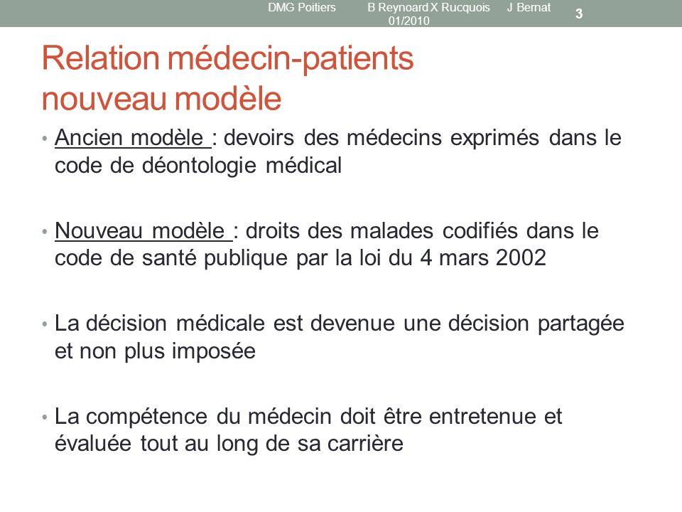Relation médecin-patients nouveau modèle
