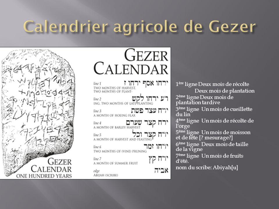 Calendrier agricole de Gezer