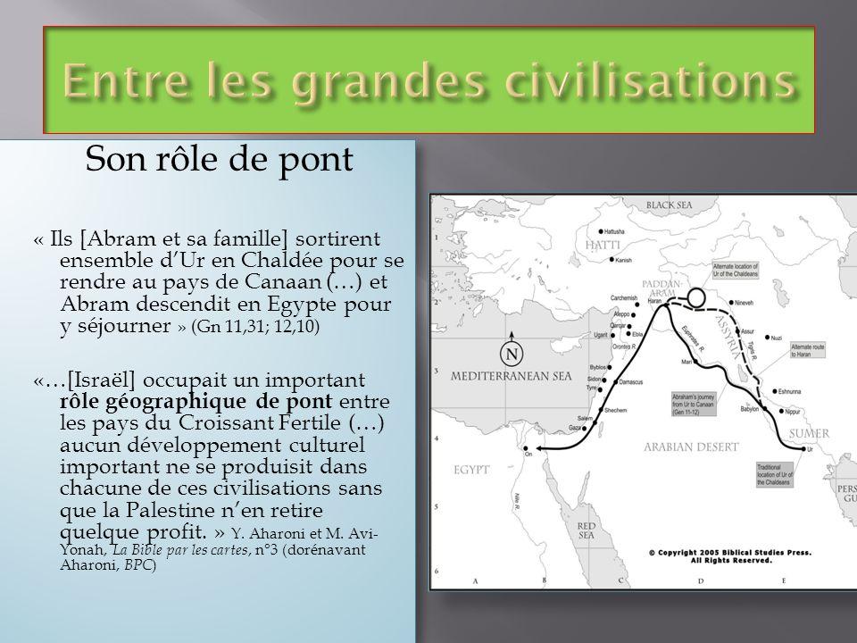 Entre les grandes civilisations