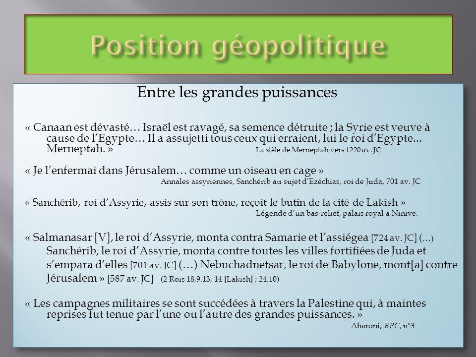 Position géopolitique