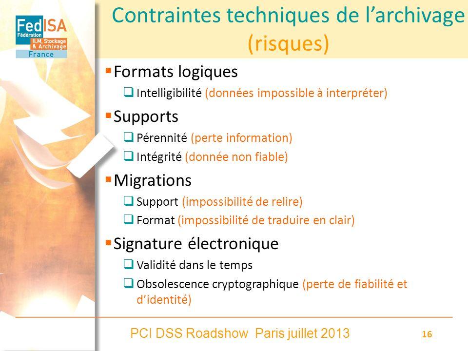 Contraintes techniques de l'archivage (risques)
