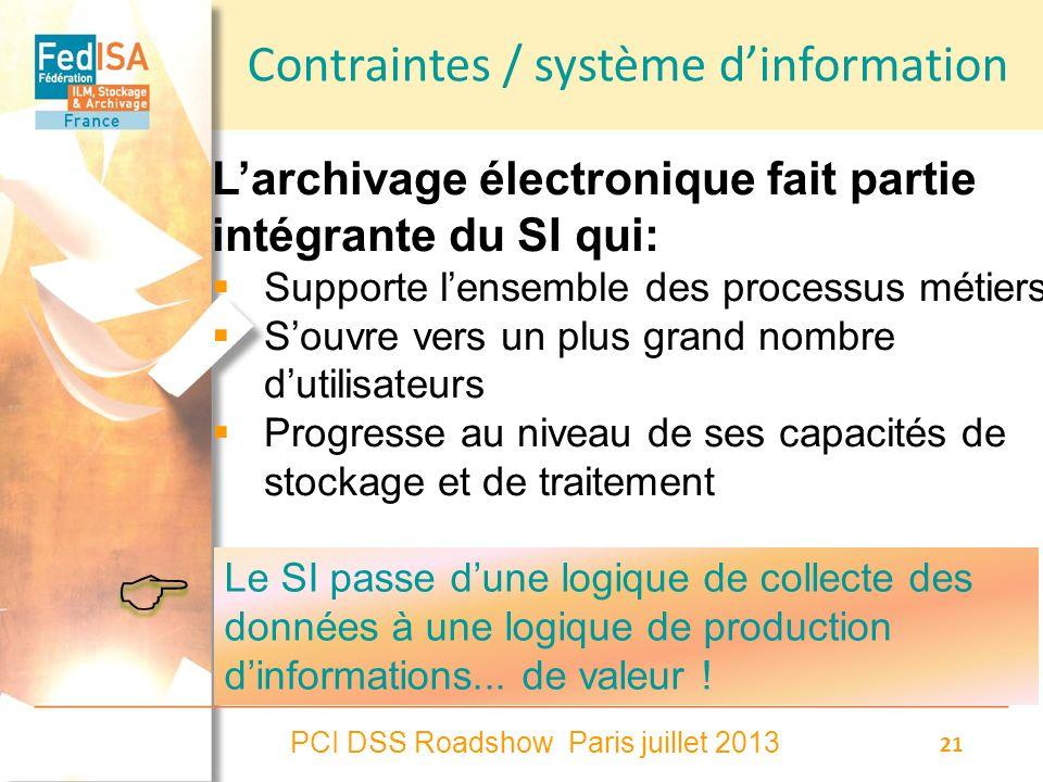 Contraintes / système d'information