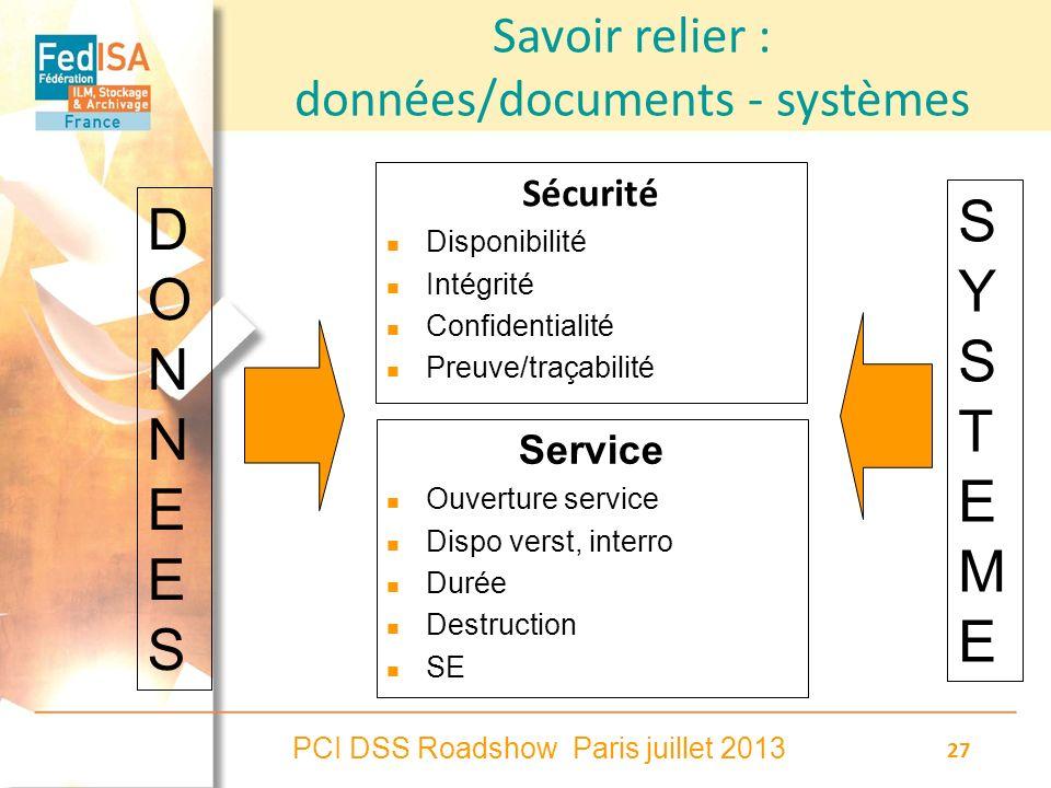 Savoir relier : données/documents - systèmes