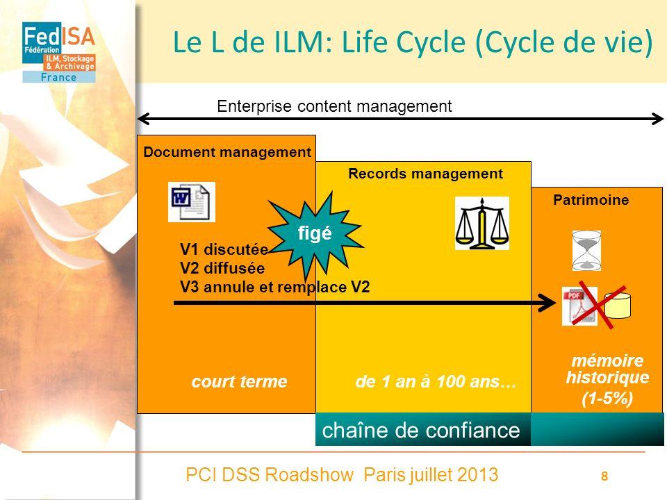 Le L de ILM: Life Cycle (Cycle de vie)