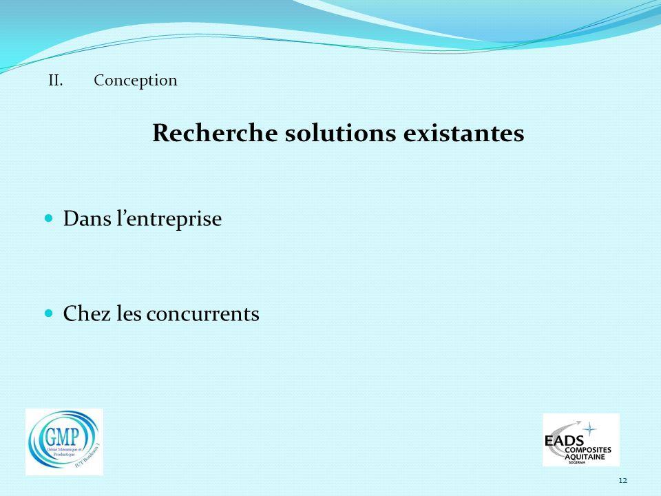 Recherche solutions existantes