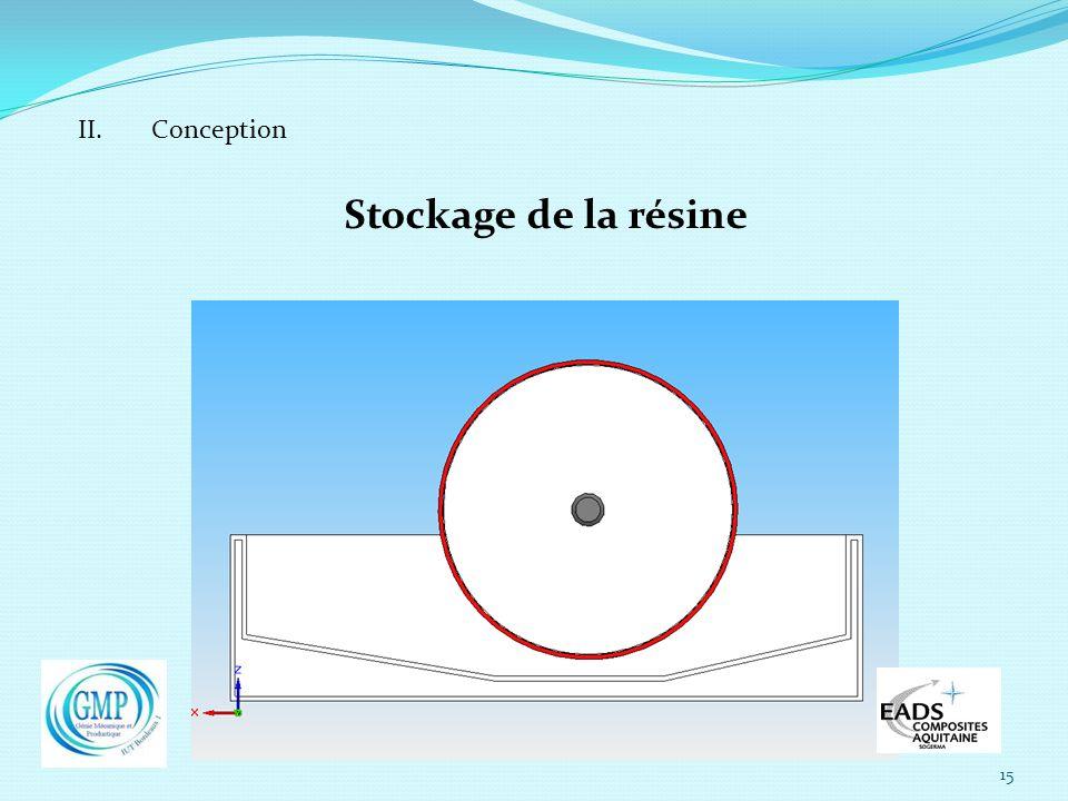 II. Conception Stockage de la résine