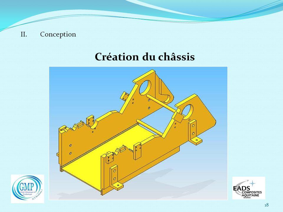 II. Conception Création du châssis