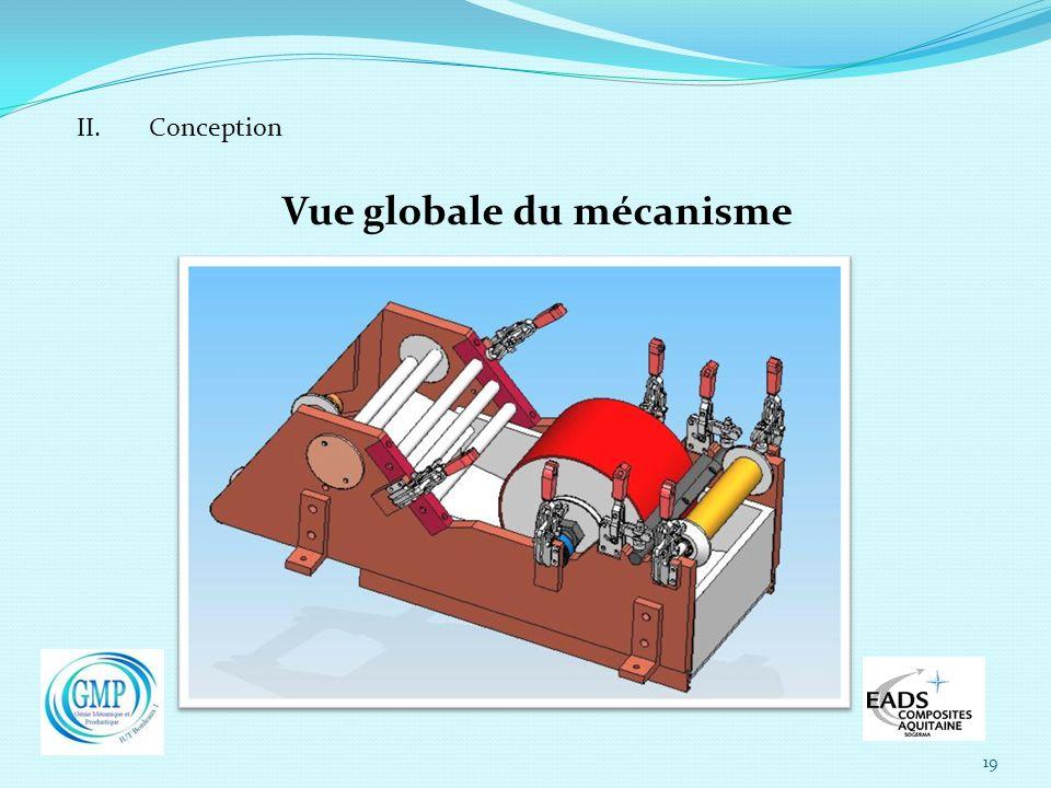 Vue globale du mécanisme