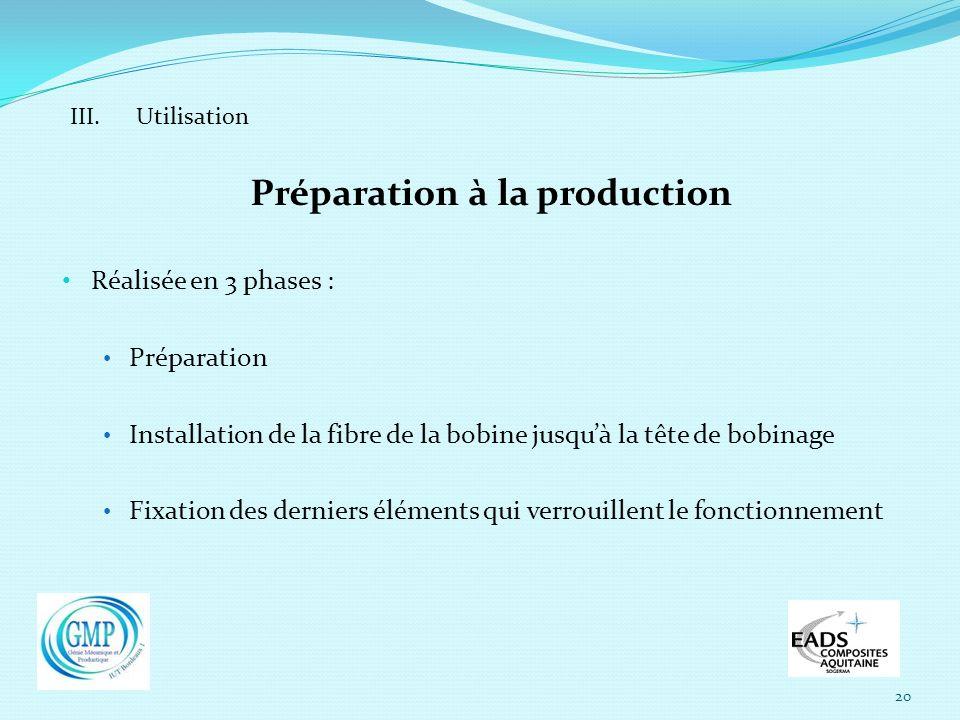 Préparation à la production