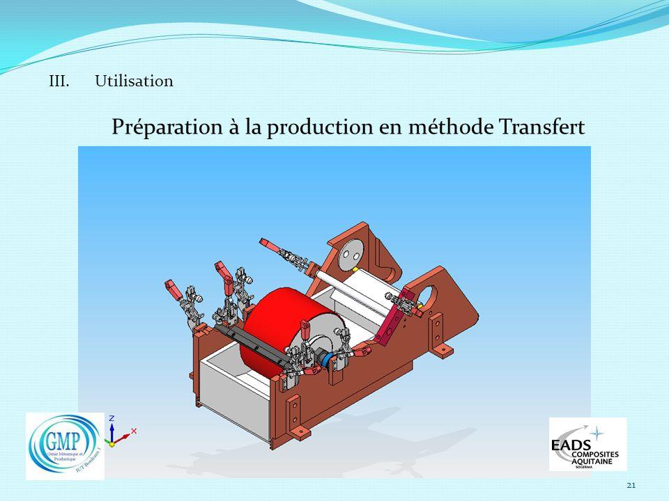 Préparation à la production en méthode Transfert