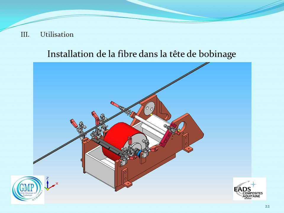Installation de la fibre dans la tête de bobinage