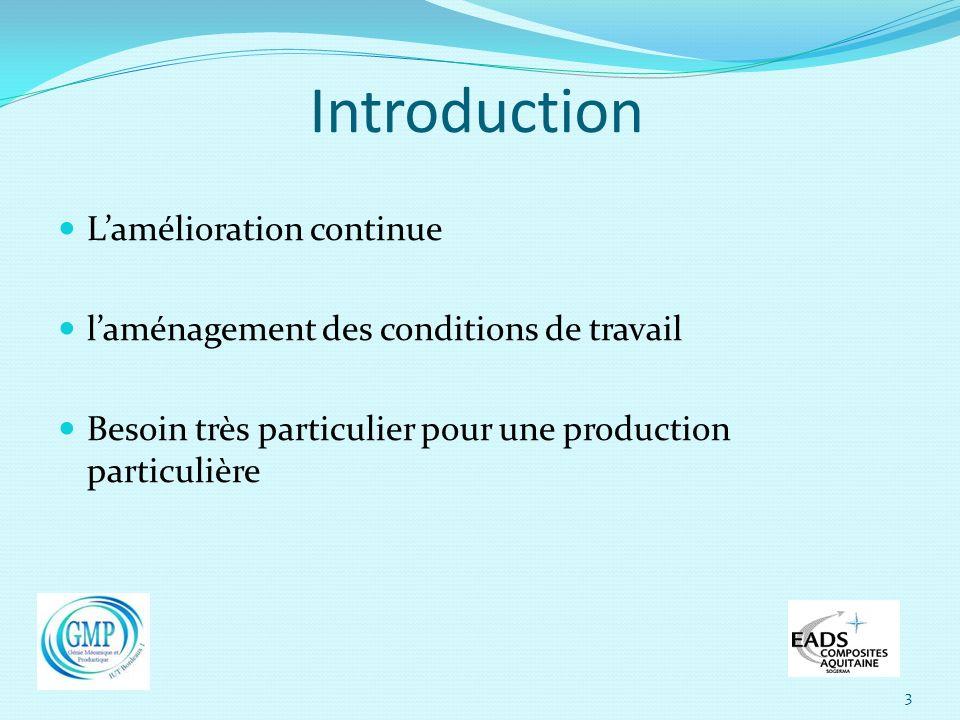 Introduction L'amélioration continue