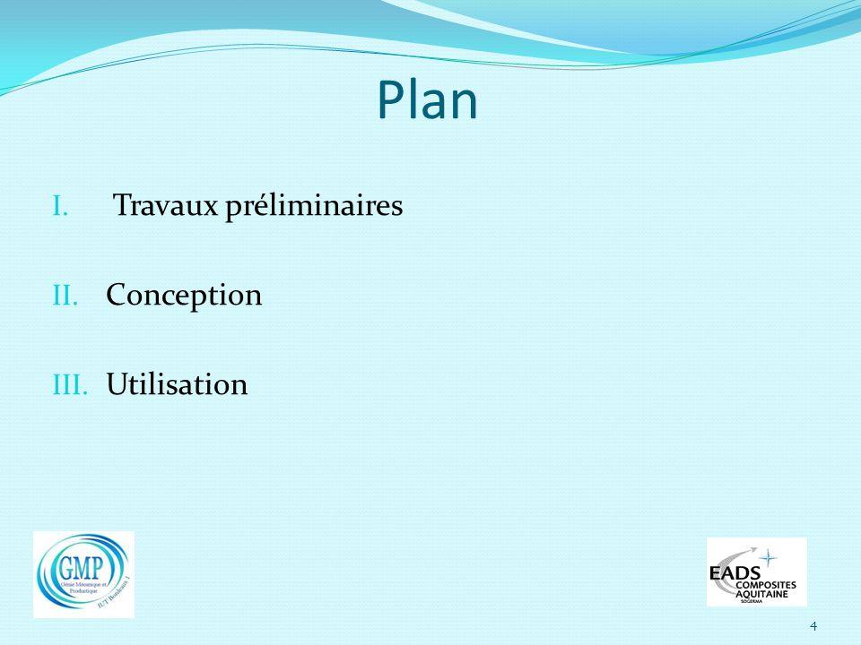 Plan Travaux préliminaires Conception Utilisation