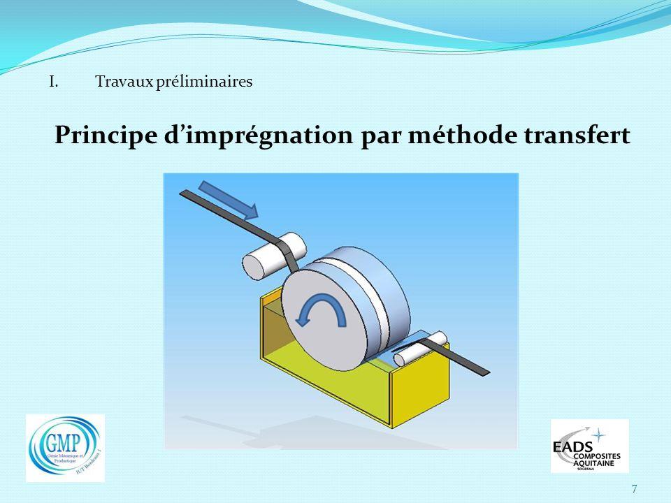 Principe d'imprégnation par méthode transfert