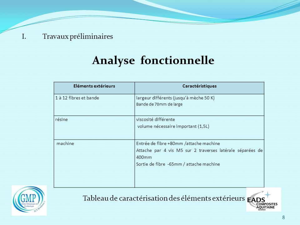 Analyse fonctionnelle