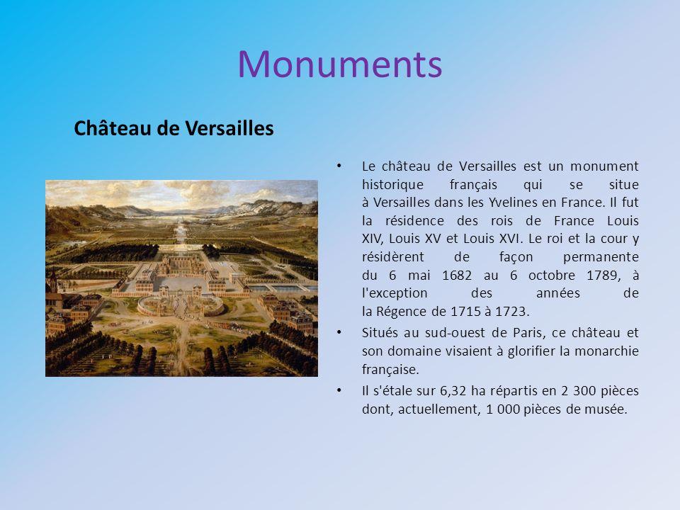 Monuments Château de Versailles