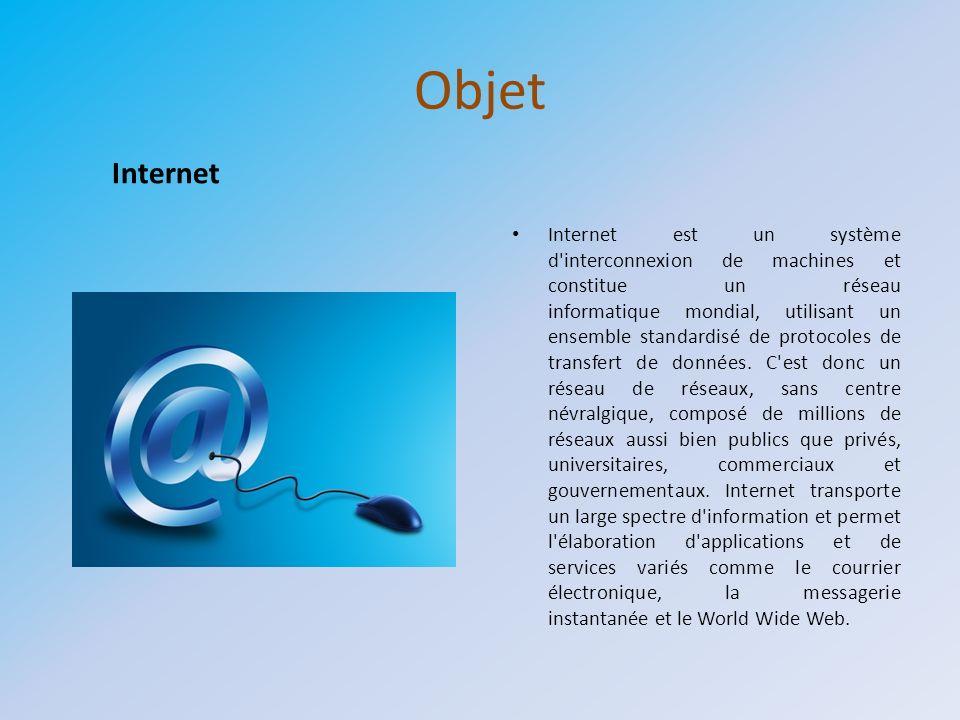 Objet Internet.
