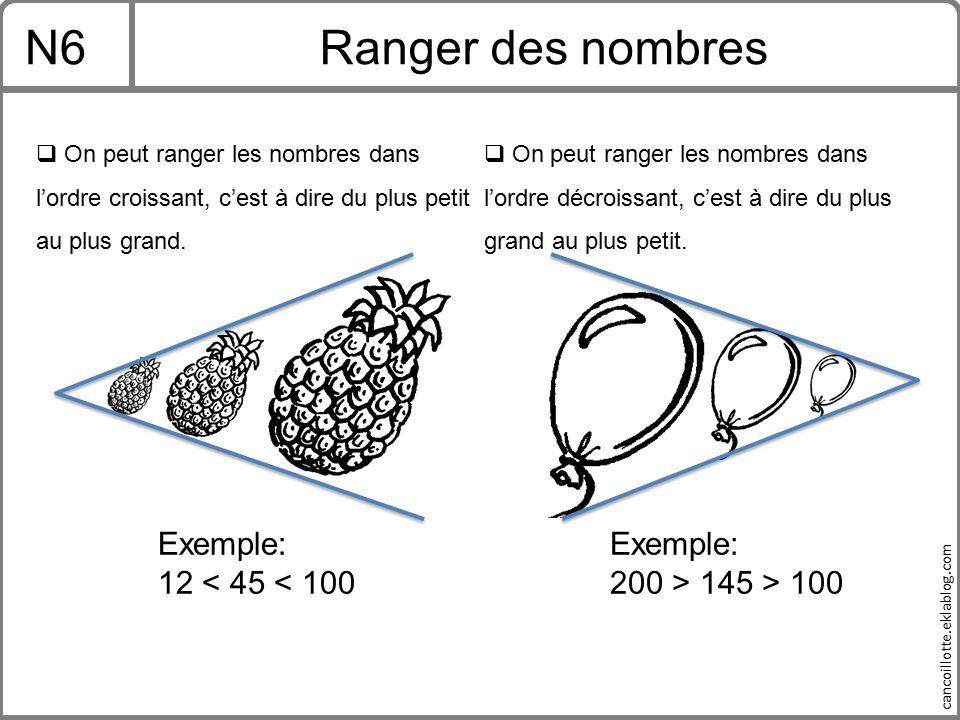 N6 Ranger des nombres Exemple: 12 < 45 < 100 Exemple: