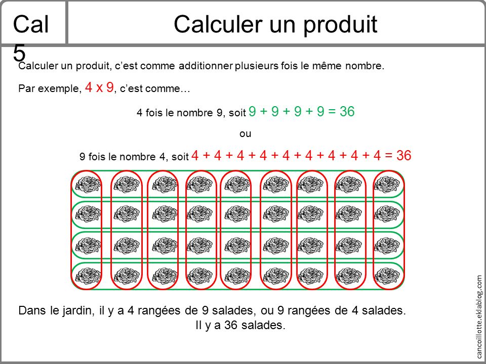 Cal5 Calculer un produit
