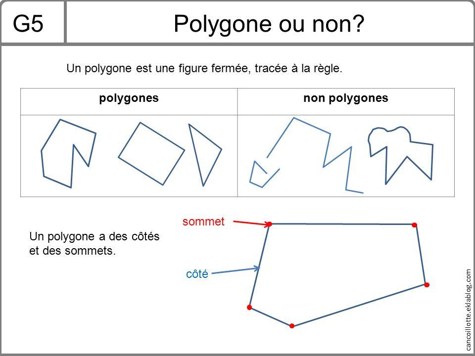 G5 Polygone ou non Un polygone est une figure fermée, tracée à la règle. polygones. non polygones.