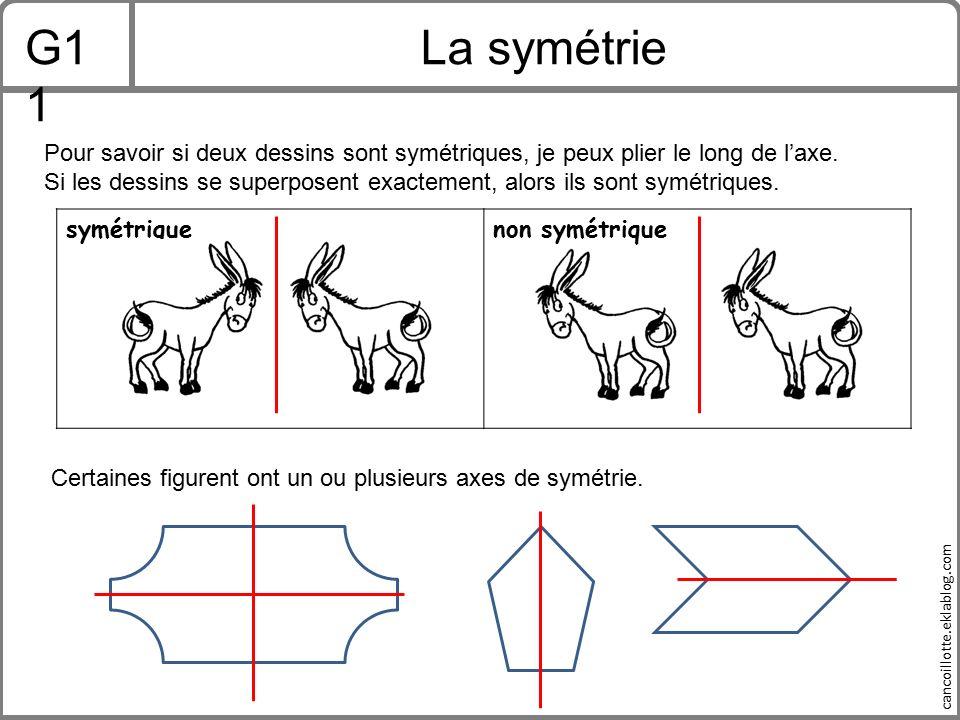 G11 La symétrie. Pour savoir si deux dessins sont symétriques, je peux plier le long de l'axe.