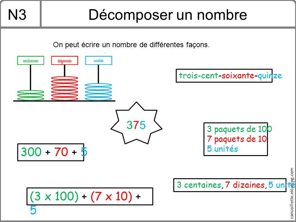 N3 Décomposer un nombre 375 300 + 70 + 5 (3 x 100) + (7 x 10) + 5